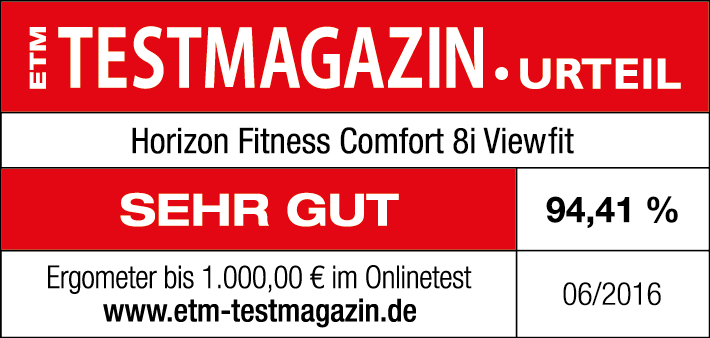 ETM-Testmagazin_Horizon-Comfort-8i_Viewfit_nicht-skalieren