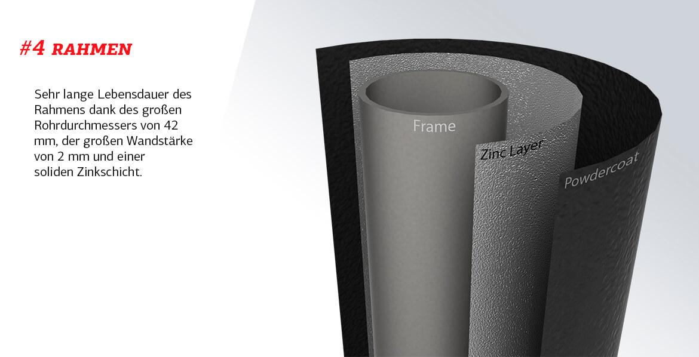 04_PDP_slider_visuals_Elite_Frame_DE_5